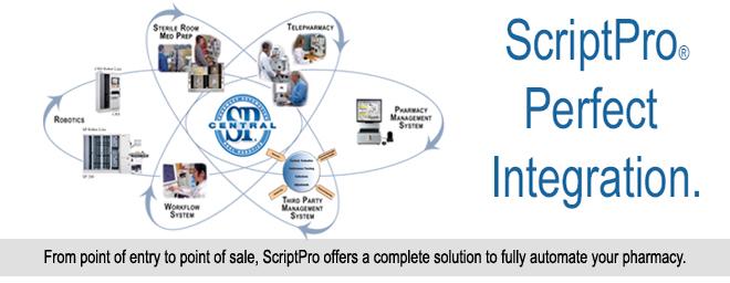 ScriptPro Perfect Integration